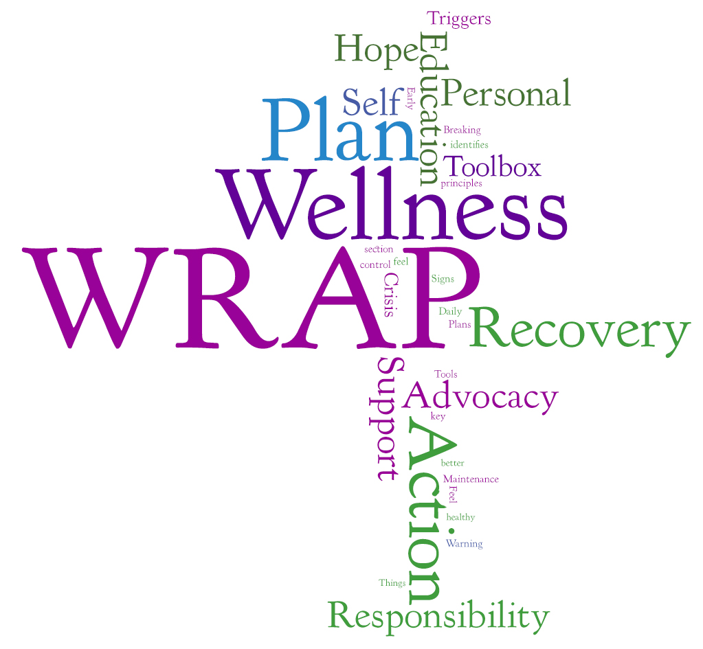 Wrap logo with various mental health related words